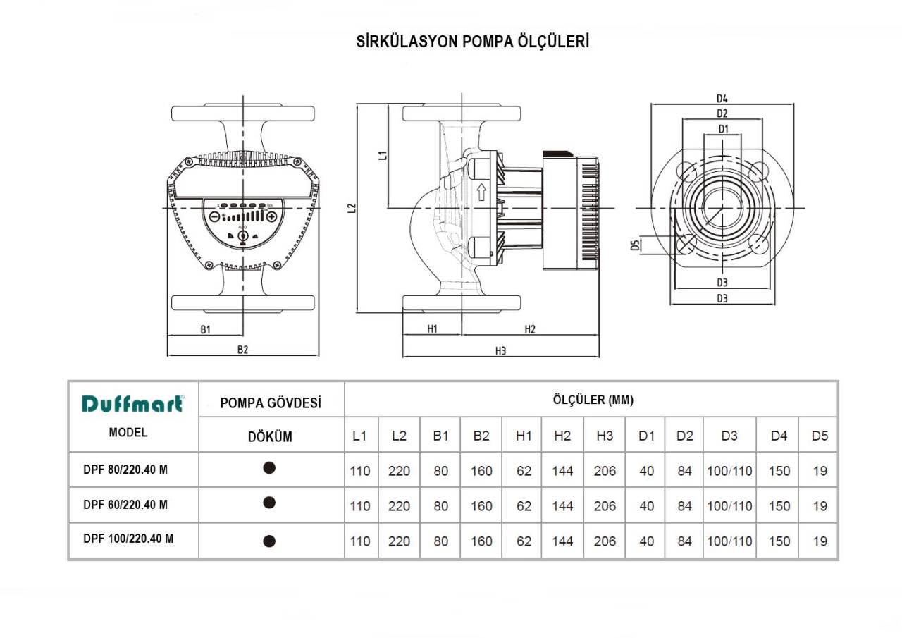 Duffmart DPF 80/220.40 M EA Sirkülasyon Pompası (40-8F IV)