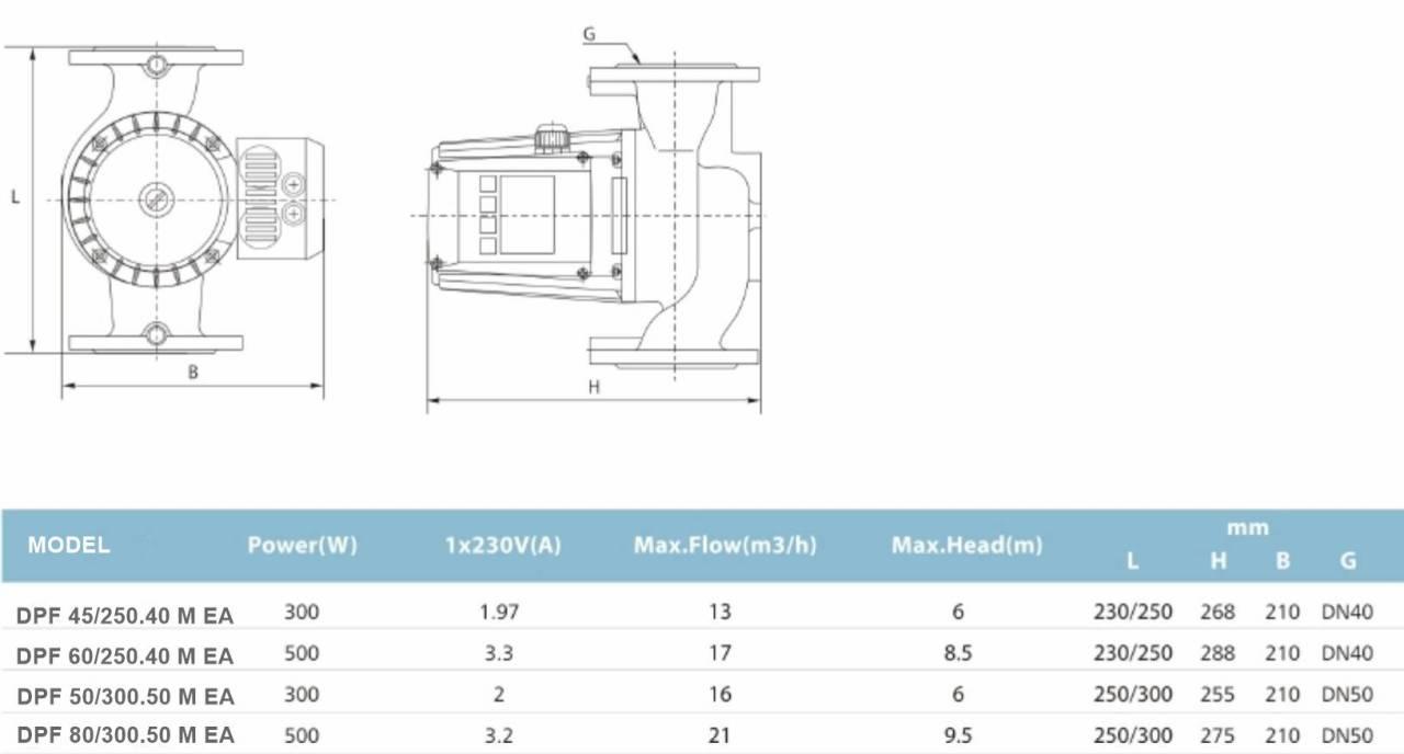 Duffmart DPF 60/250.40 M EA Sirkülasyon Pompası (FPD40-60F EA)